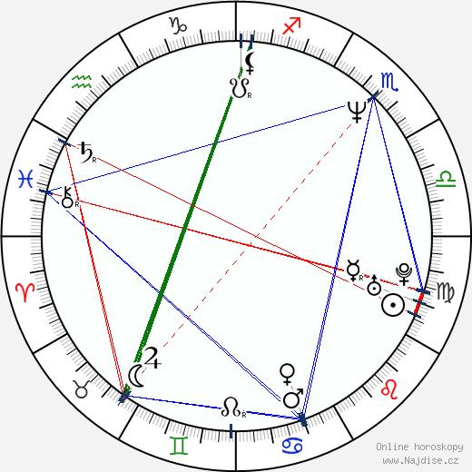 Stacey Travis wikipedie wiki 2020, 2021 horoskop