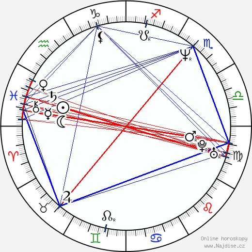 Stacy Edwards wikipedie wiki 2020, 2021 horoskop