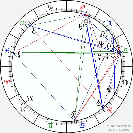 Stacy Peralta wikipedie wiki 2017, 2018 horoskop