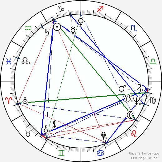 Stan Brakhage wikipedie wiki 2017, 2018 horoskop