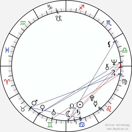 Stan Lathan wikipedie wiki 2019, 2020 horoskop