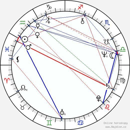 Stanislav Červenka wikipedie wiki 2018, 2019 horoskop