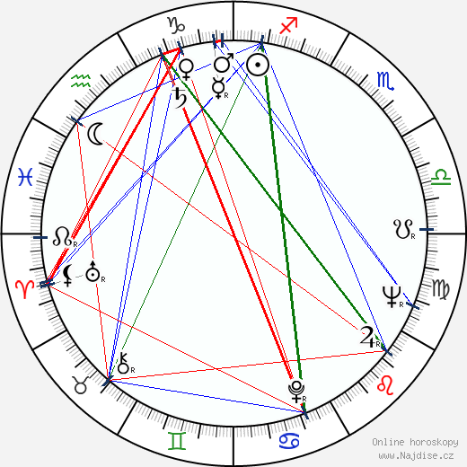 Stanislav Fišer wikipedie wiki 2018, 2019 horoskop