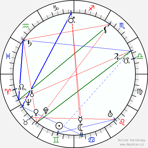 Stanislav Kostka Neumann wikipedie wiki 2018, 2019 horoskop