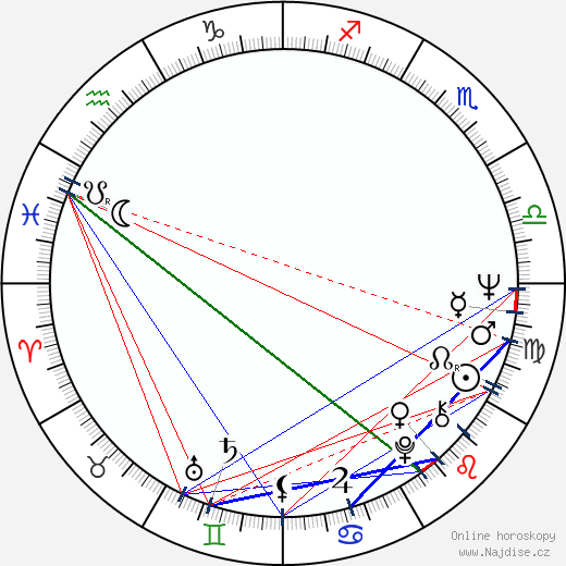 Stanislav Štícha wikipedie wiki 2020, 2021 horoskop