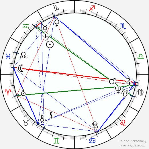 Stanislav Tříska wikipedie wiki 2020, 2021 horoskop