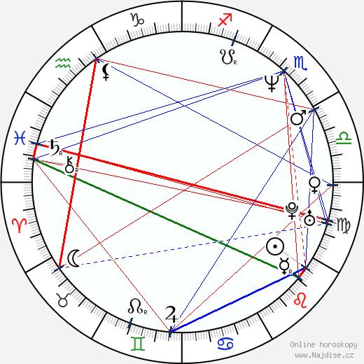 Stanislava Jachnická wikipedie wiki 2017, 2018 horoskop