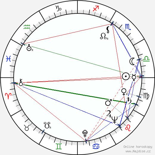 Stanislaw Hadyna wikipedie wiki 2018, 2019 horoskop