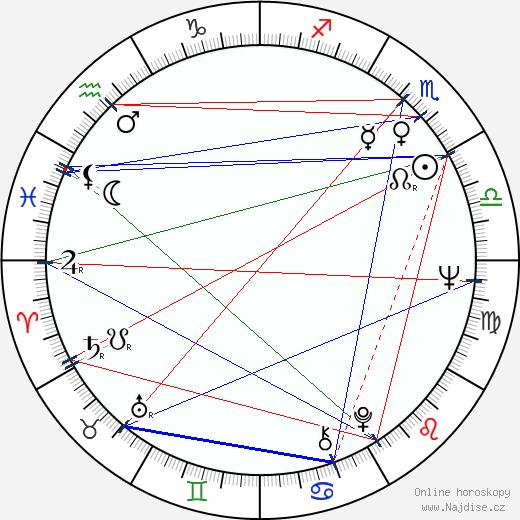 Stanley Anderson wikipedie wiki 2018, 2019 horoskop