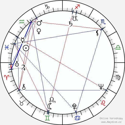 Stanley Baker wikipedie wiki 2017, 2018 horoskop