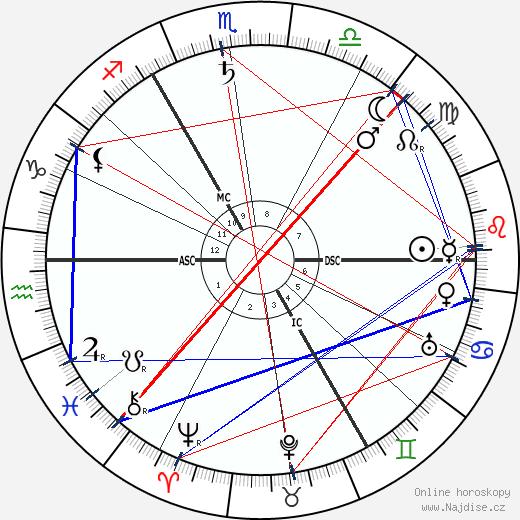 Stanley Baldwin wikipedie wiki 2017, 2018 horoskop