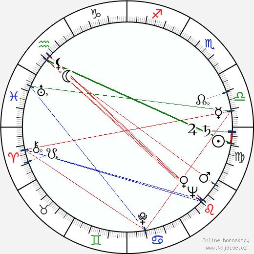 Stanley C. Pace wikipedie wiki 2018, 2019 horoskop