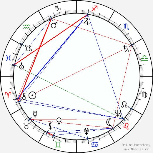Stanley Donen wikipedie wiki 2019, 2020 horoskop