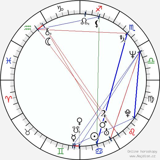 Stanley Nelson wikipedie wiki 2017, 2018 horoskop