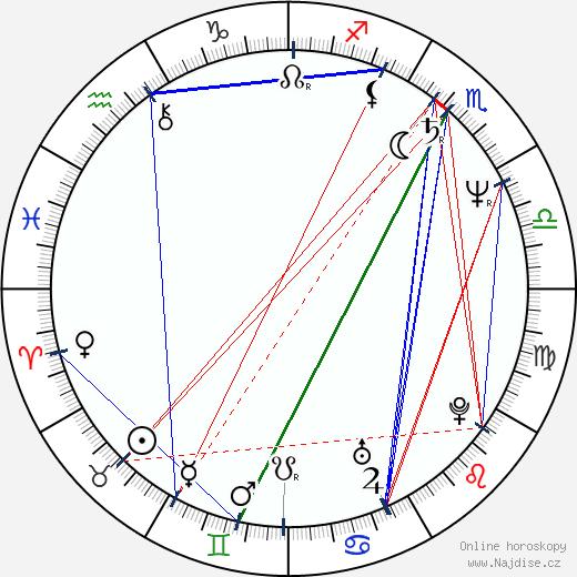 Stano Radič wikipedie wiki 2017, 2018 horoskop