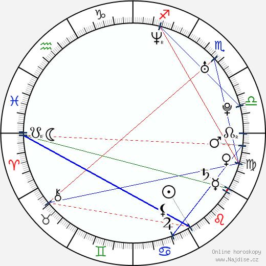 Stat Quo wikipedie wiki 2018, 2019 horoskop