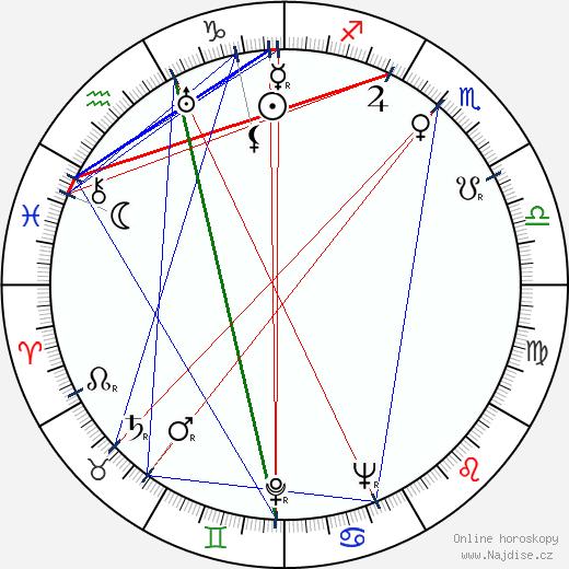 Štefan Adamec wikipedie wiki 2019, 2020 horoskop