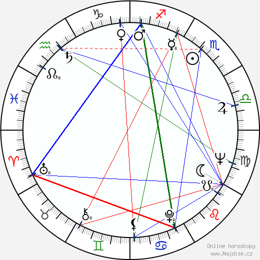 Stefan Banica wikipedie wiki 2018, 2019 horoskop