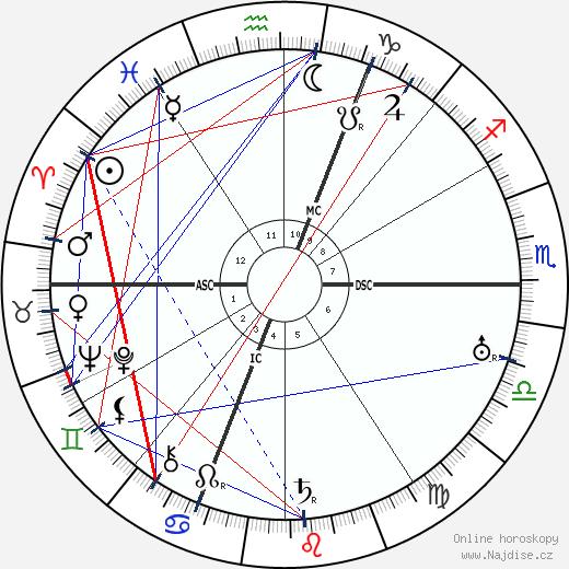 Stefan Goldschmidt wikipedie wiki 2018, 2019 horoskop