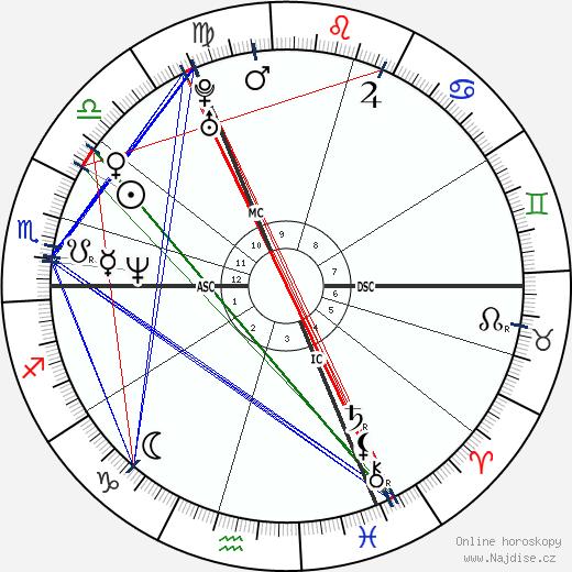 Stefan Raab wikipedie wiki 2017, 2018 horoskop