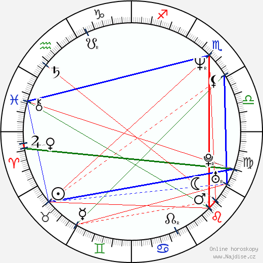 Stefan Schwartz wikipedie wiki 2018, 2019 horoskop