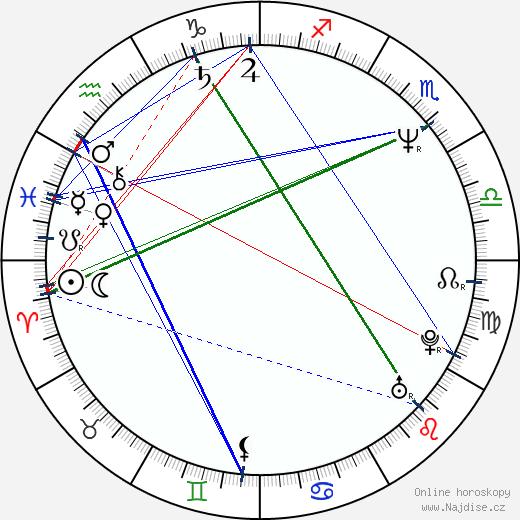 Štefan Skrúcaný wikipedie wiki 2018, 2019 horoskop