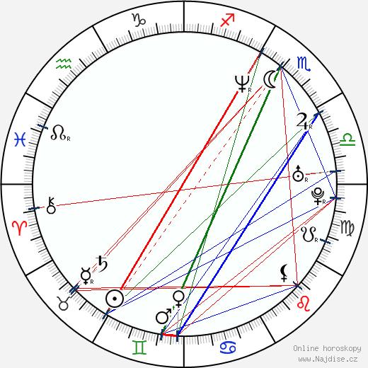 Stefan Valdobrev wikipedie wiki 2018, 2019 horoskop