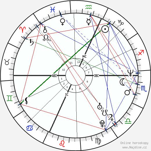 Stefania Belmondo wikipedie wiki 2018, 2019 horoskop