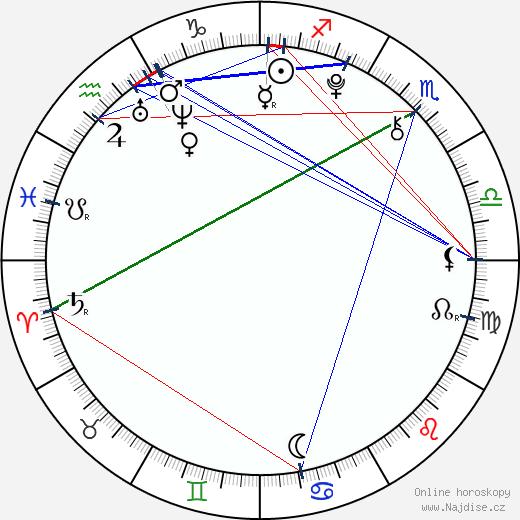 Stefania Owen wikipedie wiki 2019, 2020 horoskop