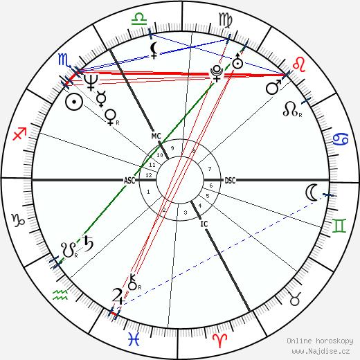 Stefano Gabbana wikipedie wiki 2018, 2019 horoskop