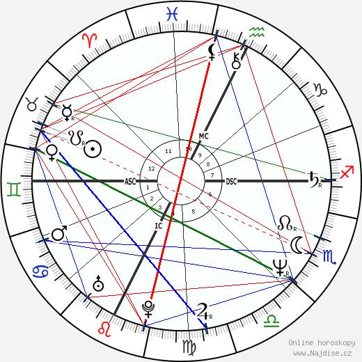 Stefano Tacconi wikipedie wiki 2017, 2018 horoskop