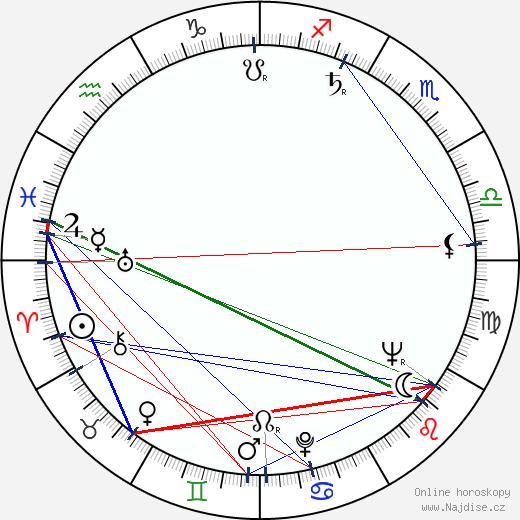 Steffen Zacharias wikipedie wiki 2018, 2019 horoskop