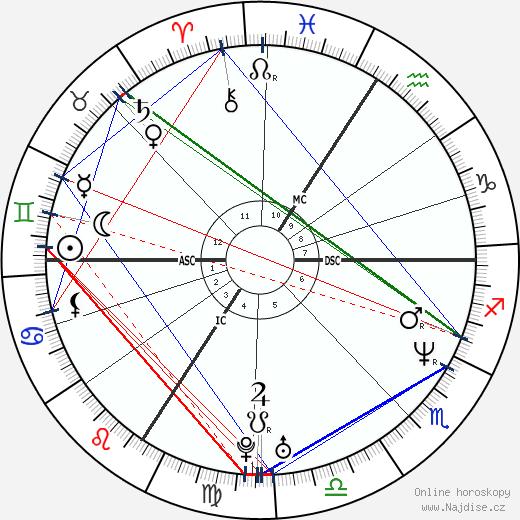 Steffi Graf wikipedie wiki 2018, 2019 horoskop