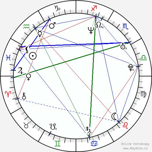 Steinar Sagen wikipedie wiki 2018, 2019 horoskop