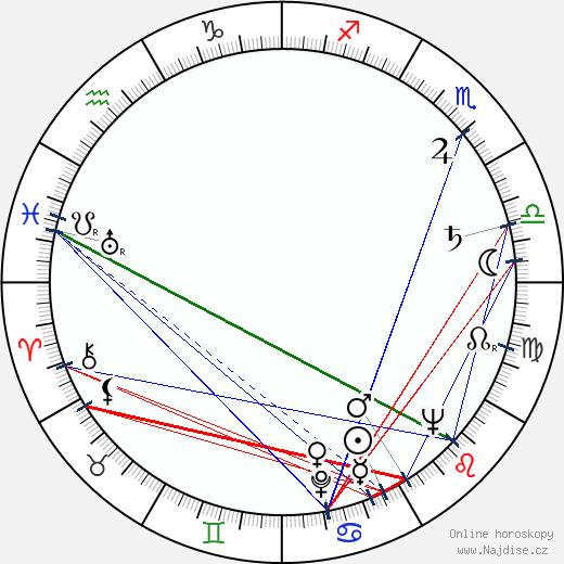 Stella Májová wikipedie wiki 2020, 2021 horoskop