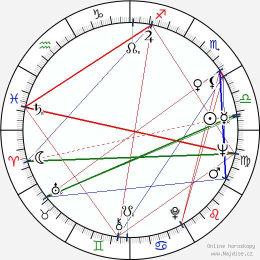 Stella Stevens wikipedie wiki 2020, 2021 horoskop