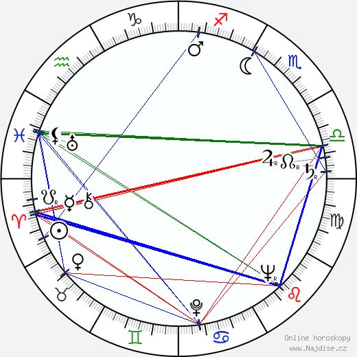 Stella Zázvorková wikipedie wiki 2019, 2020 horoskop