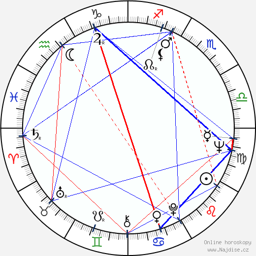 Stelvio Cipriani wikipedie wiki 2019, 2020 horoskop