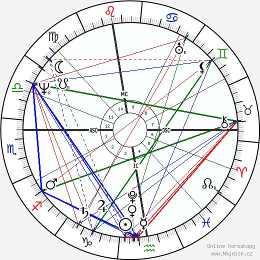 Stendhal wikipedie wiki 2018, 2019 horoskop