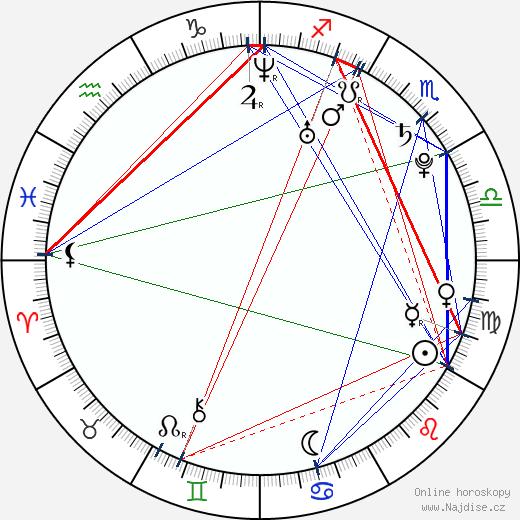 Štěpán Benoni wikipedie wiki 2019, 2020 horoskop
