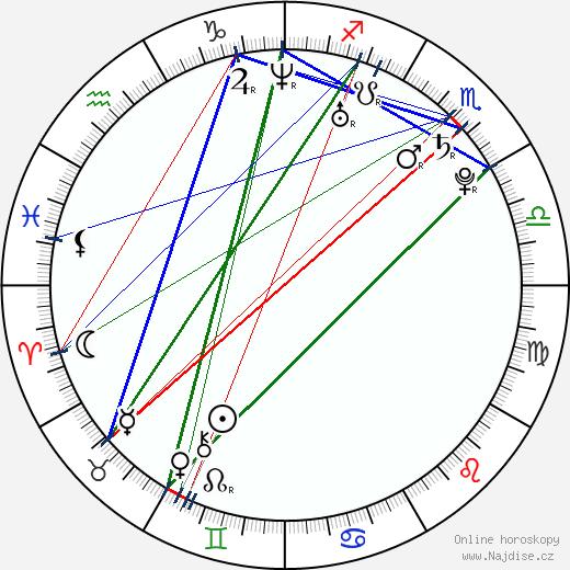 Štěpán Hulík wikipedie wiki 2019, 2020 horoskop