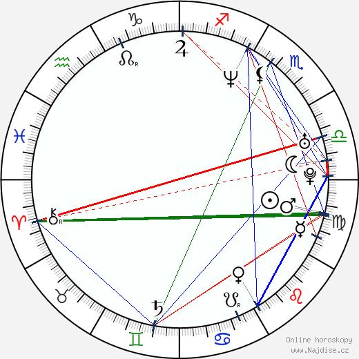 Stephan Lacant wikipedie wiki 2018, 2019 horoskop