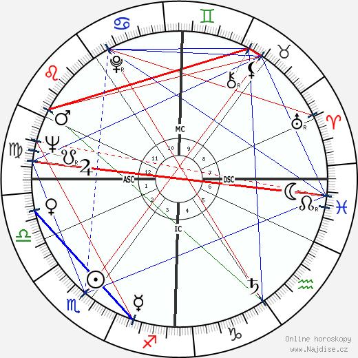 Stéphane Audran wikipedie wiki 2018, 2019 horoskop