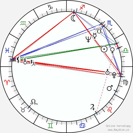 Stéphane Brizé wikipedie wiki 2017, 2018 horoskop