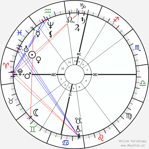 Stéphane Mallarmé wikipedie wiki 2018, 2019 horoskop