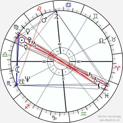 Stéphane Rousseau wikipedie wiki 2018, 2019 horoskop