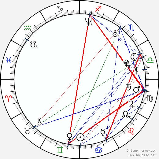 Stephanie Jacobsen wikipedie wiki 2018, 2019 horoskop