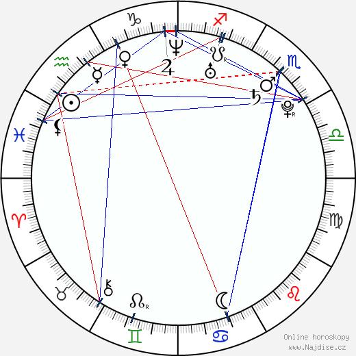 Stephanie Leonidas wikipedie wiki 2018, 2019 horoskop