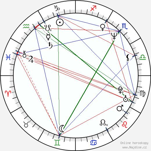 Stephanie Roth Haberle wikipedie wiki 2017, 2018 horoskop