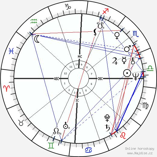 Stephen Arroyo wikipedie wiki 2018, 2019 horoskop